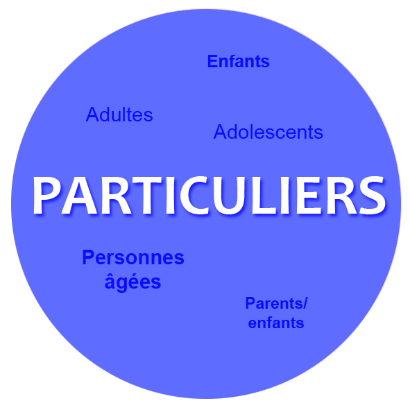 bulle_particuliers